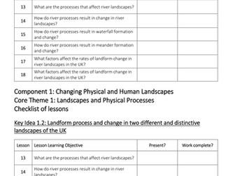 Theme 1: Landscapes and Physical Processes Key Idea 1.2 Rivers (Eduqas WJEC 9-1)