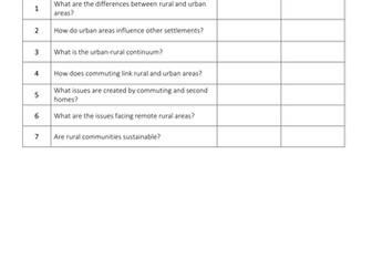 Theme 2: Rural-urban Links Key Idea 2.1 (Eduqas WJEC 9-1)