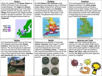 AQA GCSE History Norman Conquest Part 1: Conquest and Control Resources/SOW