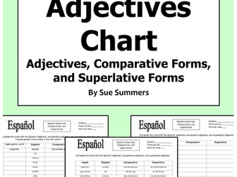 Spanish Adjectives, Comparatives, and Superlatives Practice Chart
