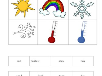 Identifying Weather - differentiated activity