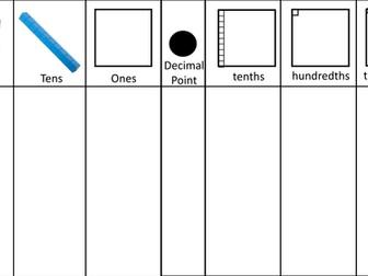 Visual Decimal Place Value Grid