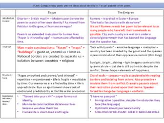 Tissue VS The Emigree comparative table