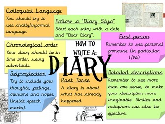 Features of diary writing poster