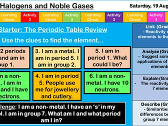 Aqa the periodic table and atomic structure bundle 11 lessons by halogens and noble gases new aqa gcse urtaz Images