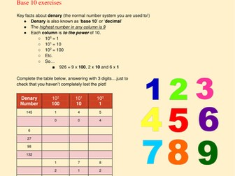 KS3 CT Computational Thinking series: number, text, picture & sound representation & binary addition