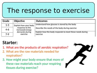 NEW AQA Trilogy GCSE (2016) Biology - The response to exercise