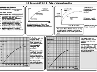 AQA Chemistry GCSE -  Revision Mats/Grids for Unit 6 - Rates, Reversible Reactions, Equilibrium PPTX