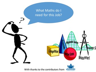 What is Your Job and What Maths is Involved? Display Resources