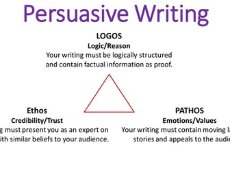 Persuasive Writing: Full Scheme & Resources