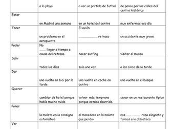 KS4 Spanish - Holidays: preterite practice