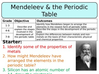 NEW AQA GCSE Chemistry (2016) - Mendeleev & the Periodic table