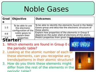 new aqa gcse chemistry 2016 group 0 the noble gases
