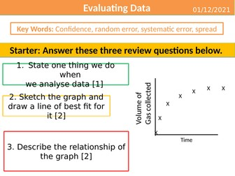 Evaluating Data
