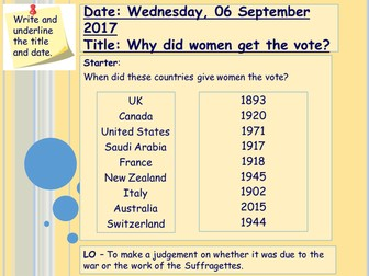 Why did women get the vote?