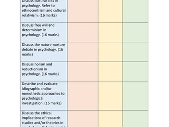 Psychology essay questions