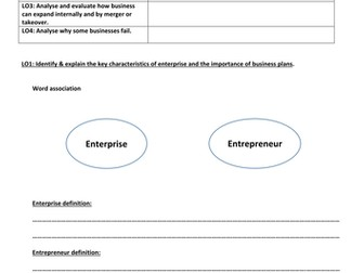 IGCSE Business Studies Chapter 3 Enterprise, Business Growth and Size
