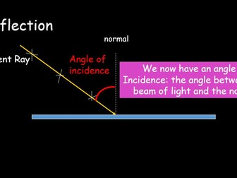 Light KS3 - Reflection and reflection ray diagrams
