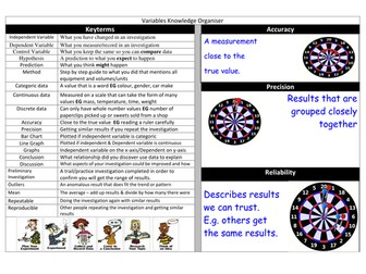 Variables Knowledge Organiser