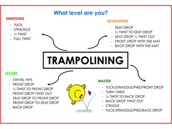 trampolining  levels