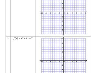 Completing the Square and Their Graphs