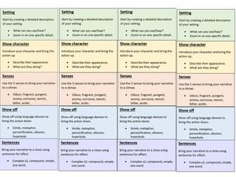 AQA GCSE Language Paper 1 narrative structure support strips