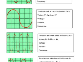 Using Oscilloscope Traces
