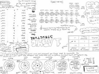 AQA GCSE Atomic Structure - Physics - Revision Poster - Placemat