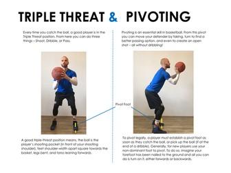 Reciprocal Basketball Teaching/Coaching Cards
