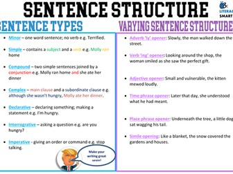 Varying Sentence Structure Mat