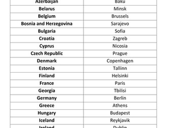 European Countries and their capitals - Learn every country (Grammar, Trivium)