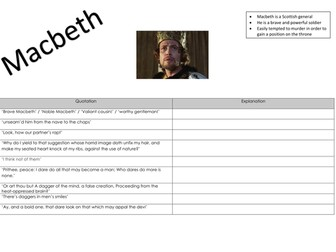 Macbeth Quotation Bank