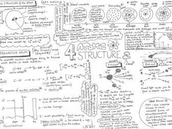 AQA GCSE Physics Unit 4 Atomic Structure - Revision Poster - Placemat