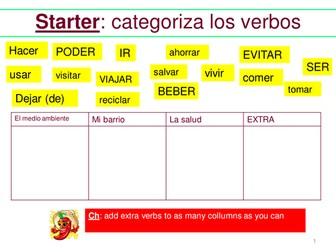Spanish GCSE Foundation extended writing skills