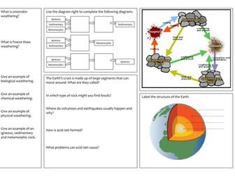 KS3 Rock cycle revision mat