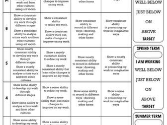 KS3 Art Assessment sheet