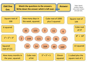 Odd One Out Worksheet - Square and cube numbers with square and cube roots
