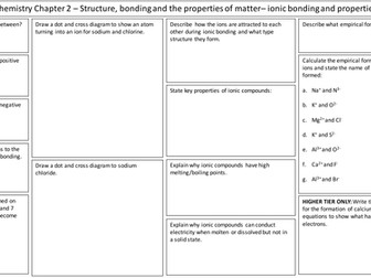NEW AQA 2016 GCSE Trilogy Chemistry revision mat structure and bonding