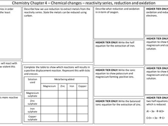 NEW AQA 2016 GCSE Trilogy Chemistry revision mats chemical change