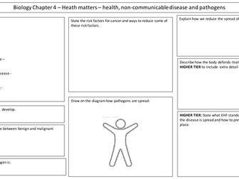 NEW AQA 2016 GCSE Trilogy Biology revision mats health matters
