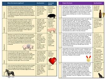 English Language - 1 Year AQA Paper 1 Writing Section B