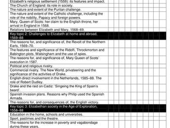 GCSE History Early Elizabethan England L6 Plots