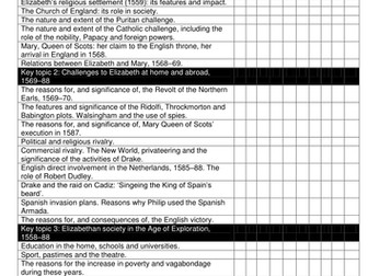 GCSE History Early Elizabethan England L9 English Direct Involvement in the Netherlands