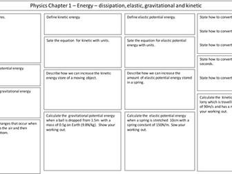 NEW AQA 2016 GCSE Trilogy Physics revision mats Energy