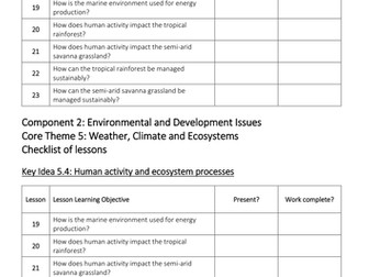 Theme 5: Weather, Climate and Ecosystems Key Idea 5.4 (Eduqas WJEC 9-1)