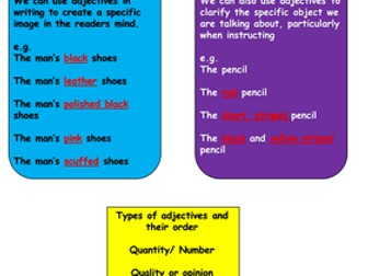 Adjectives Revision Sheet