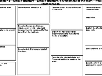 NEW AQA 2016 GCSE Trilogy Physics revision mat atomic structure
