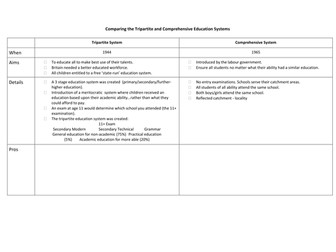 AQA A Level Sociology Education and The Tripartite System Lesson Fifteen