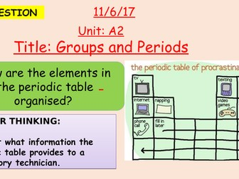 Pearson BTEC New specification-Applied science-Unit 1-Groups and Periods-A2
