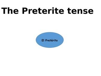 The Preterite tense in Spanish